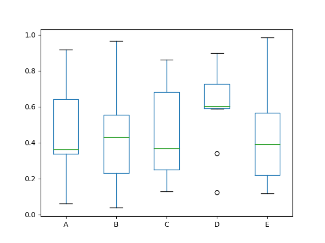 box_plot_new