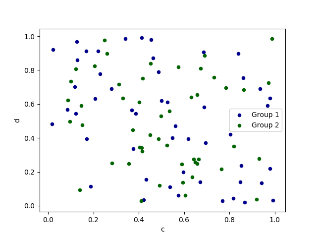 scatter_plot_repeated